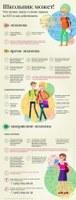 О правах школьника на ЕГЭ
